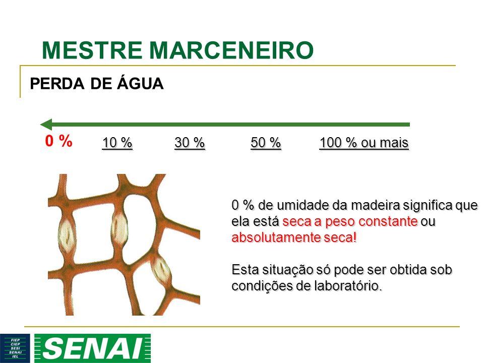 MESTRE MARCENEIRO 0 % 0 % de umidade da madeira significa que ela está seca a peso constante ou absolutamente seca! Esta situação só pode ser obtida s