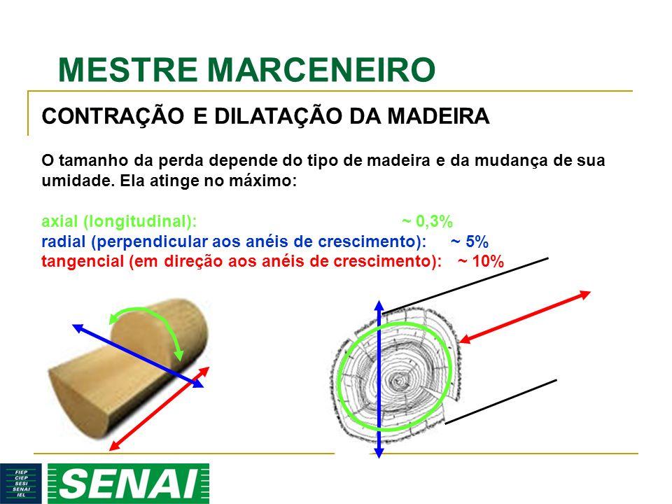 MESTRE MARCENEIRO O tamanho da perda depende do tipo de madeira e da mudança de sua umidade. Ela atinge no máximo: axial (longitudinal): ~ 0,3% radial