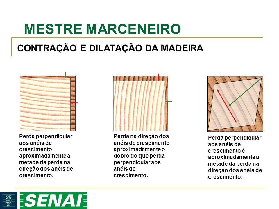 MESTRE MARCENEIRO Perda na direção dos anéis de crescimento aproximadamente o dobro do que perda perpendicular aos anéis de crescimento. Perda perpend
