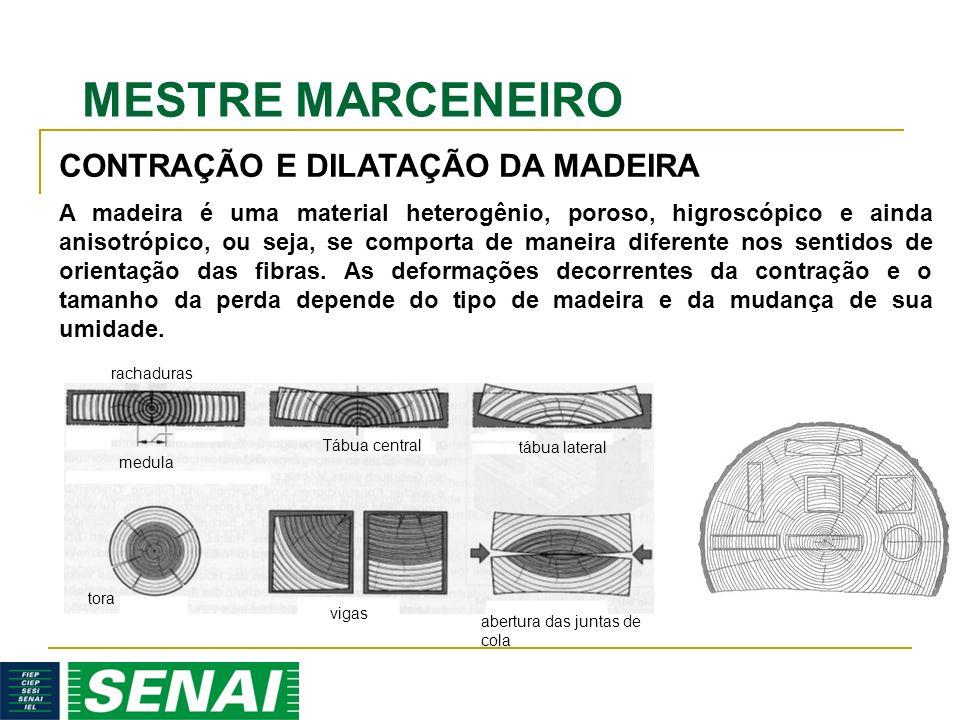MESTRE MARCENEIRO rachaduras medula Tábua central tábua lateral tora vigas abertura das juntas de cola A madeira é uma material heterogênio, poroso, h