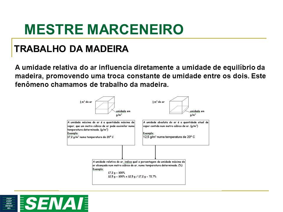 MESTRE MARCENEIRO TRABALHO DA MADEIRA A umidade relativa do ar influencia diretamente a umidade de equilíbrio da madeira, promovendo uma troca constante de umidade entre os dois.