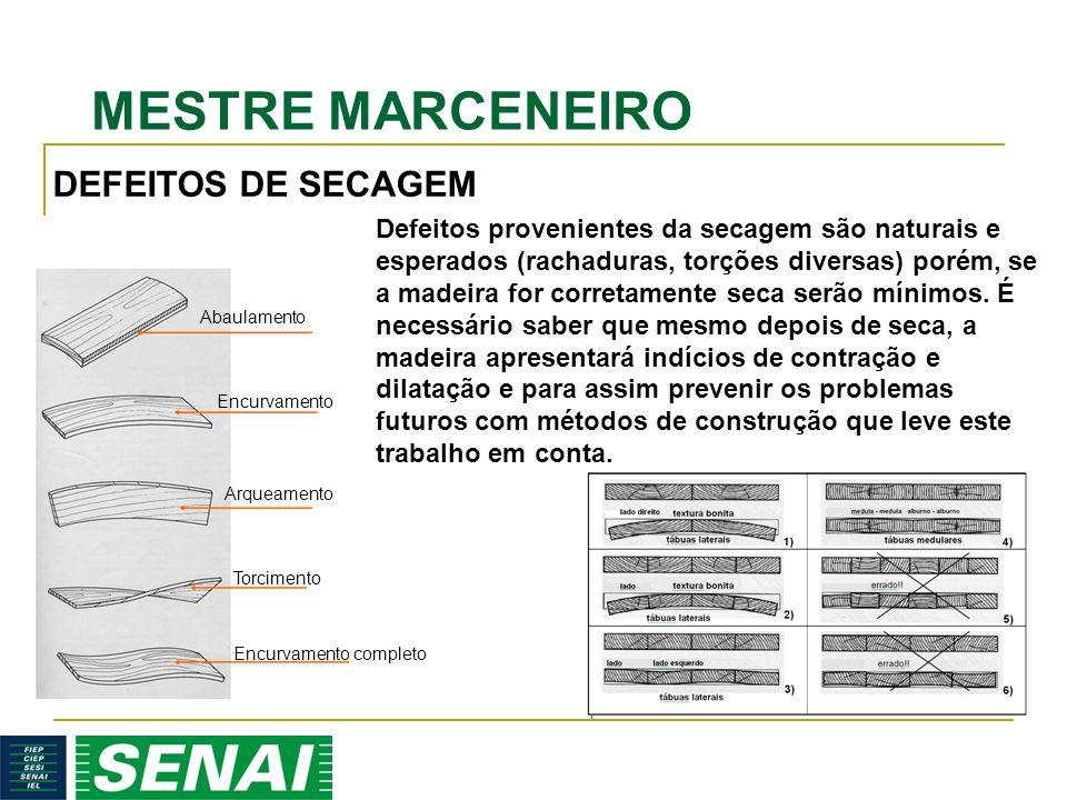 MESTRE MARCENEIRO DEFEITOS DE SECAGEM Abaulamento Encurvamento Arqueamento Torcimento Encurvamento completo Defeitos provenientes da secagem são natur