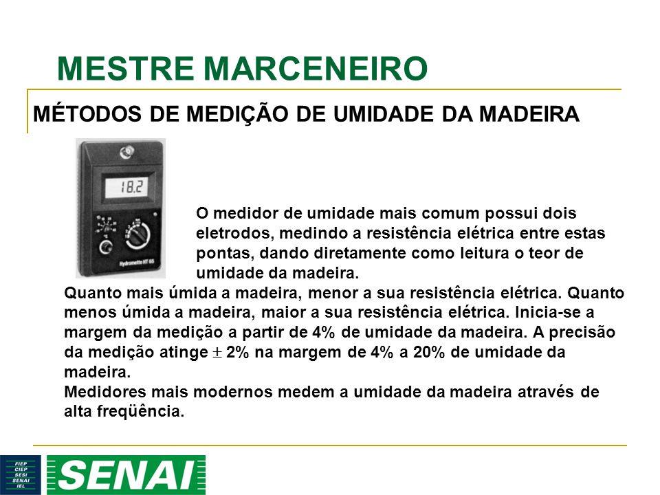 MESTRE MARCENEIRO MÉTODOS DE MEDIÇÃO DE UMIDADE DA MADEIRA O medidor de umidade mais comum possui dois eletrodos, medindo a resistência elétrica entre