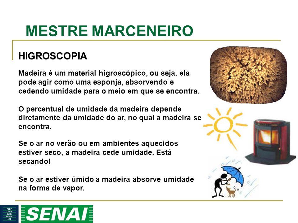 MESTRE MARCENEIRO Madeira é um material higroscópico, ou seja, ela pode agir como uma esponja, absorvendo e cedendo umidade para o meio em que se encontra.