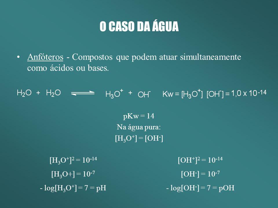 Anfóteros - Compostos que podem atuar simultaneamente como ácidos ou bases. [H 3 O + ] 2 = 10 -14 [H 3 O+] = 10 -7 - log[H 3 O + ] = 7 = pH [OH + ] 2
