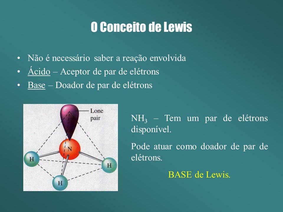 O Conceito de Lewis Não é necessário saber a reação envolvida Ácido – Aceptor de par de elétrons Base – Doador de par de elétrons NH 3 – Tem um par de elétrons disponível.