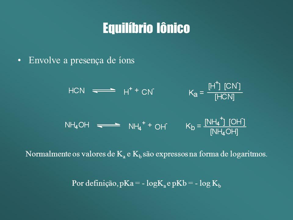 Equilíbrio Iônico Envolve a presença de íons Normalmente os valores de K a e K b são expressos na forma de logaritmos. Por definição, pKa = - logK a e