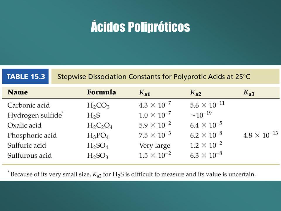 Ácidos Polipróticos