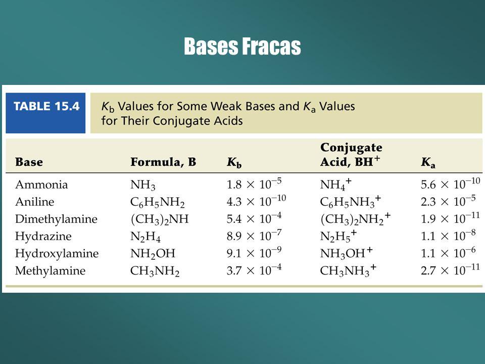 Bases Fracas