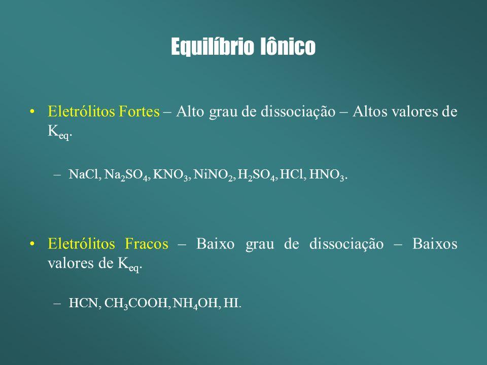 Equilíbrio Iônico Eletrólitos Fortes – Alto grau de dissociação – Altos valores de K eq. –NaCl, Na 2 SO 4, KNO 3, NiNO 2, H 2 SO 4, HCl, HNO 3. Eletró