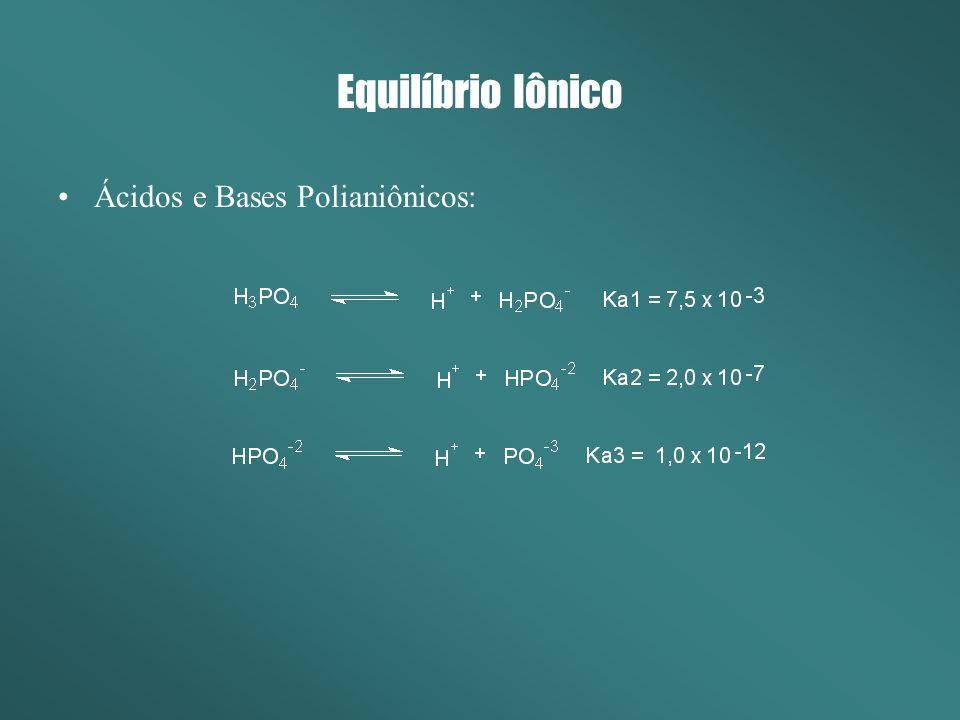 Efeito do Íon Comum Qual o efeito da adição de: a)Cianeto de sódio b)Ácido Clorídrico c)Hidróxido de Sódio d)Cloreto de Ferro