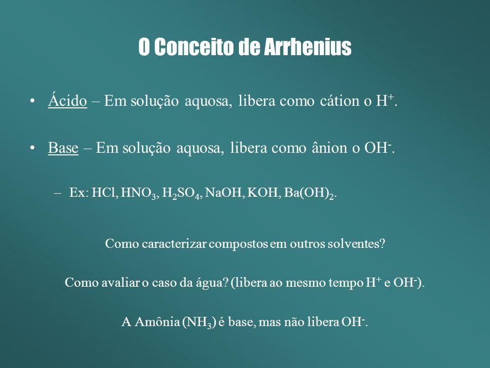 O Conceito de Arrhenius Ácido – Em solução aquosa, libera como cátion o H +. Base – Em solução aquosa, libera como ânion o OH -. –Ex: HCl, HNO 3, H 2