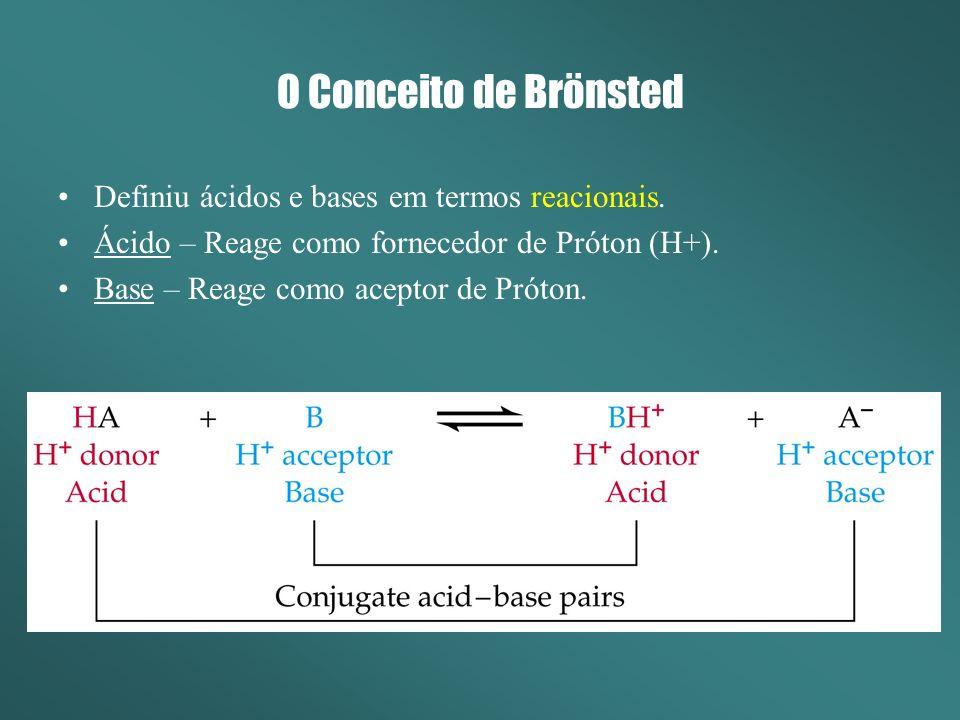 O Conceito de Brönsted Definiu ácidos e bases em termos reacionais. Ácido – Reage como fornecedor de Próton (H+). Base – Reage como aceptor de Próton.