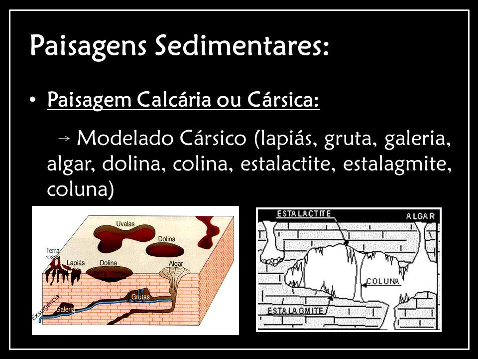 Paisagens Sedimentares: Paisagem Calcária ou Cársica: Modelado Cársico (lapiás, gruta, galeria, algar, dolina, colina, estalactite, estalagmite, coluna)