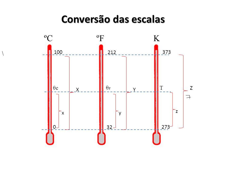 Conversão das escalas ºCºFK 0 32 273 100 212 373 θc θ F T x X y Y z Z