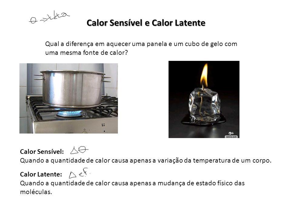 Calor Sensível e Calor Latente Qual a diferença em aquecer uma panela e um cubo de gelo com uma mesma fonte de calor? Calor Sensível: Quando a quantid