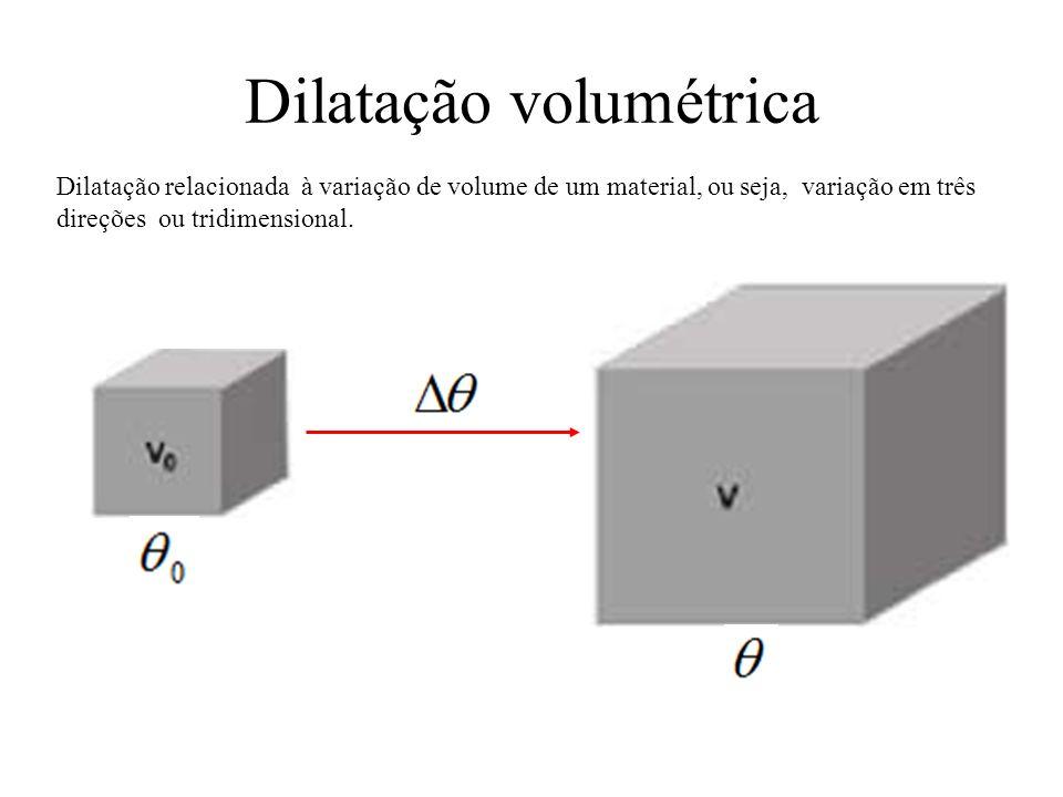 Dilatação volumétrica Dilatação relacionada à variação de volume de um material, ou seja, variação em três direções ou tridimensional.