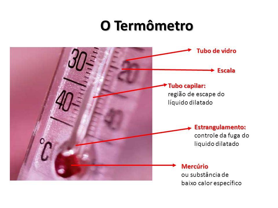 O Termômetro Mercúrio ou substância de baixo calor específico Estrangulamento: controle da fuga do liquido dilatado Tubo capilar: região de escape do