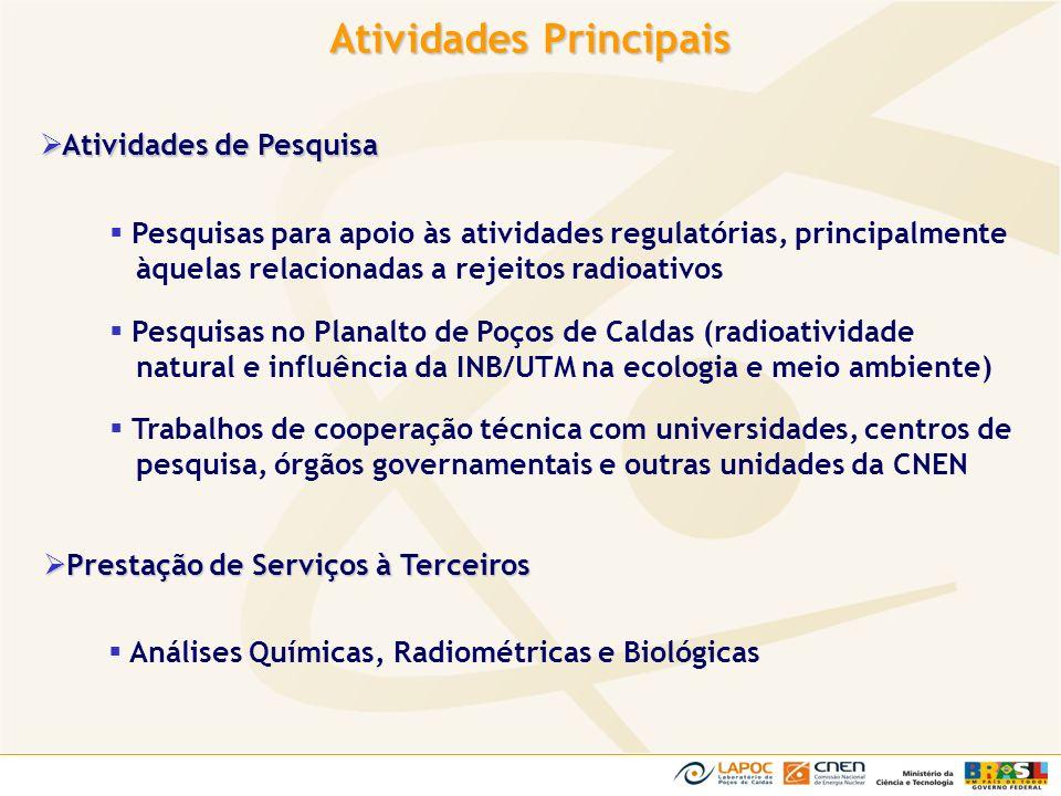 Objetivo: Monitoramento dos níveis de radiação a que a população do Planalto de Poços de Caldas está submetida buscando correlação com os efeitos na saúde.