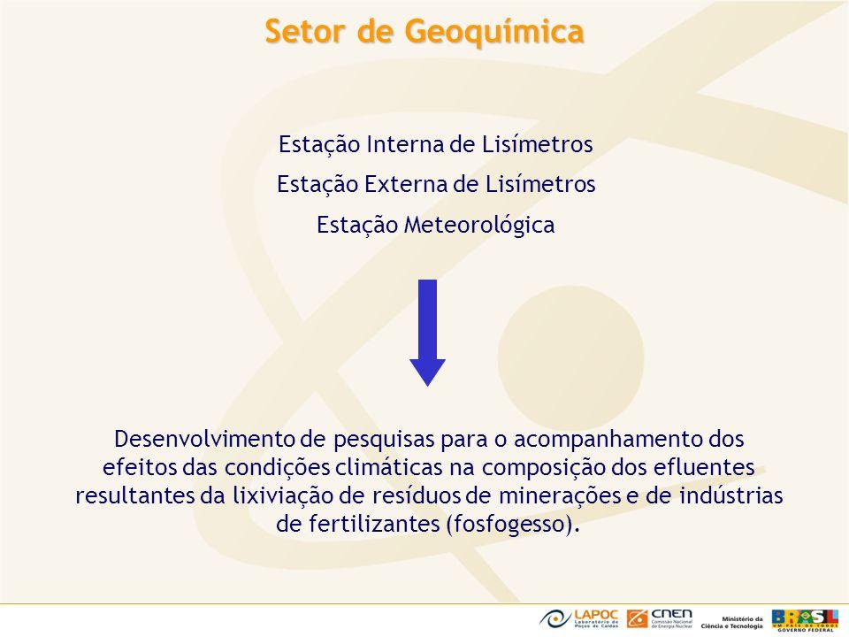 Estação Interna de Lisímetros Estação Externa de Lisímetros Estação Meteorológica Desenvolvimento de pesquisas para o acompanhamento dos efeitos das c