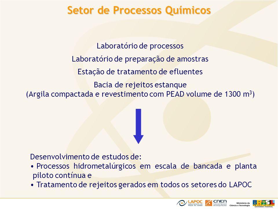 Laboratório de processos Laboratório de preparação de amostras Estação de tratamento de efluentes Bacia de rejeitos estanque (Argila compactada e reve
