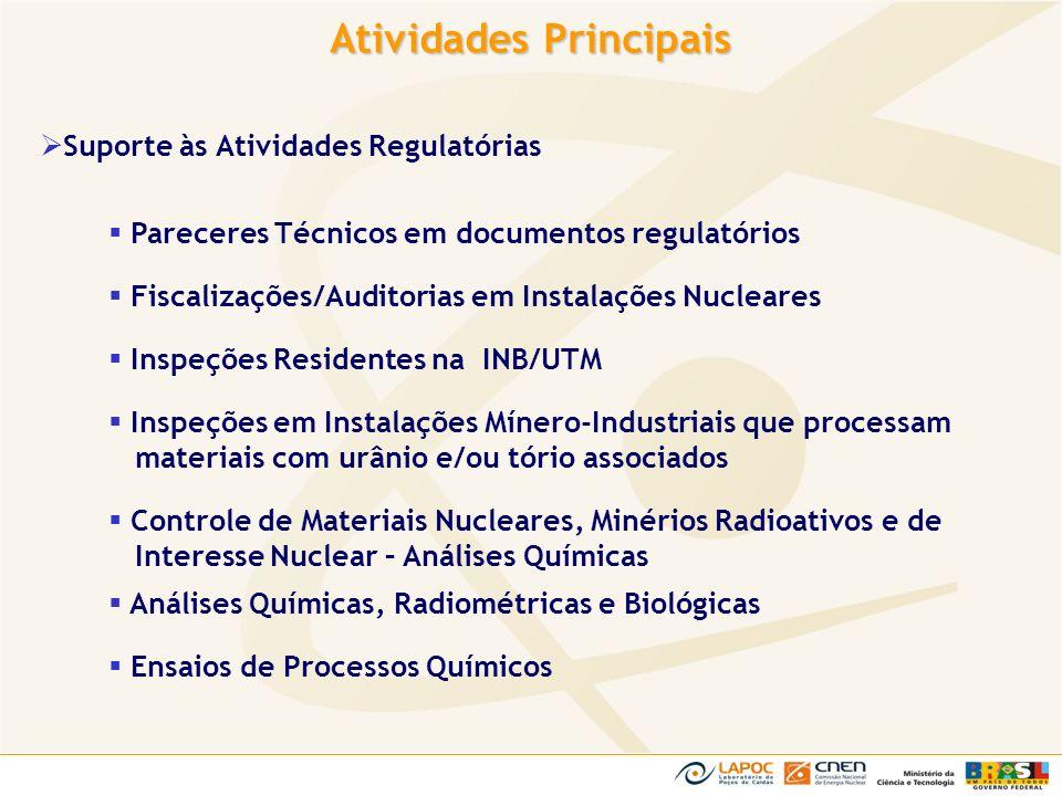 Suporte às Atividades Regulatórias Pareceres Técnicos em documentos regulatórios Fiscalizações/Auditorias em Instalações Nucleares Inspeções Residente