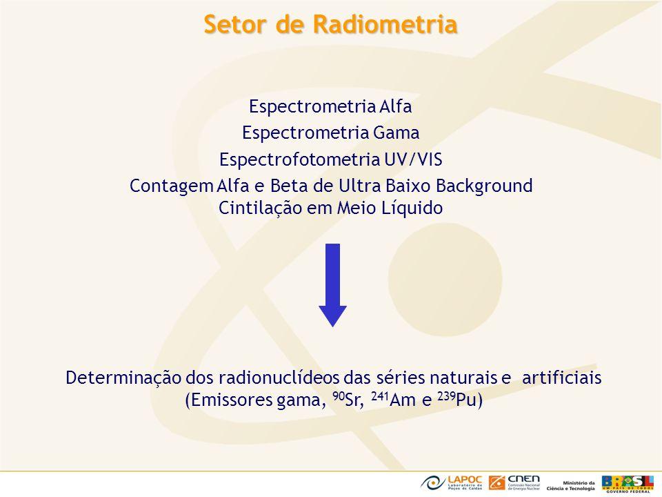 Espectrometria Alfa Espectrometria Gama Espectrofotometria UV/VIS Contagem Alfa e Beta de Ultra Baixo Background Cintilação em Meio Líquido Determinaç