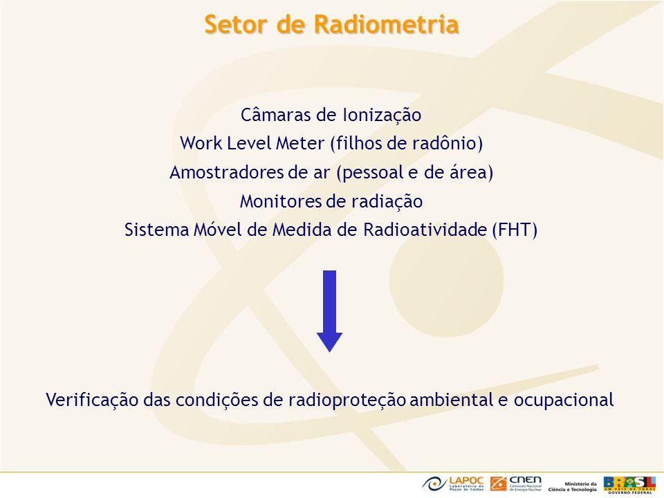 Câmaras de Ionização Work Level Meter (filhos de radônio) Amostradores de ar (pessoal e de área) Monitores de radiação Sistema Móvel de Medida de Radi