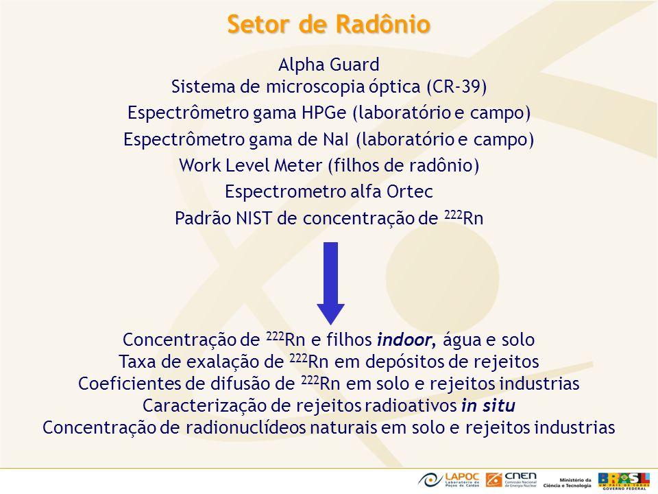 Alpha Guard Sistema de microscopia óptica (CR-39) Espectrômetro gama HPGe (laboratório e campo) Espectrômetro gama de NaI (laboratório e campo) Work L