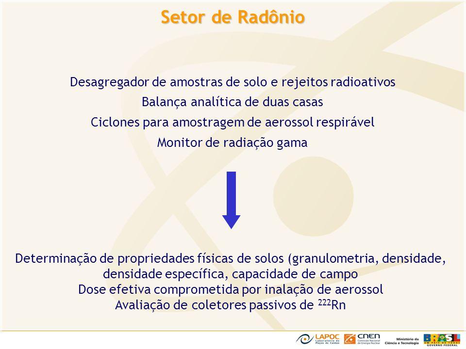 Desagregador de amostras de solo e rejeitos radioativos Balança analítica de duas casas Ciclones para amostragem de aerossol respirável Monitor de rad
