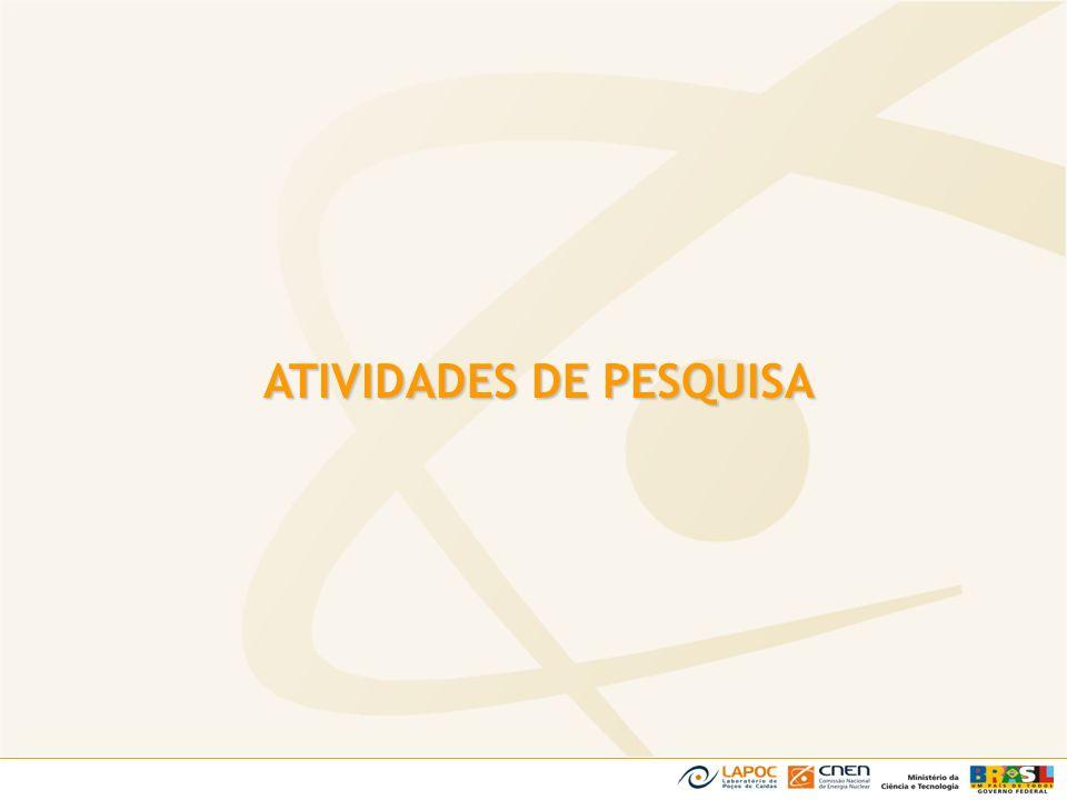 ATIVIDADES DE PESQUISA ATIVIDADES DE PESQUISA