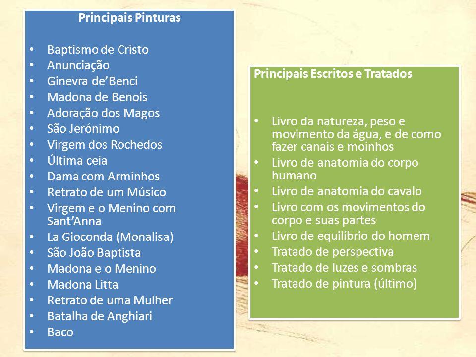 Há muitos mistérios na vida de Leonardo Da Vinci um dos mais debatidos, é a razão para escrever da direita para a esquerda (inverso da escrita), de modo que, só com um espelho, os seus manuscritos podem ser decifrados.