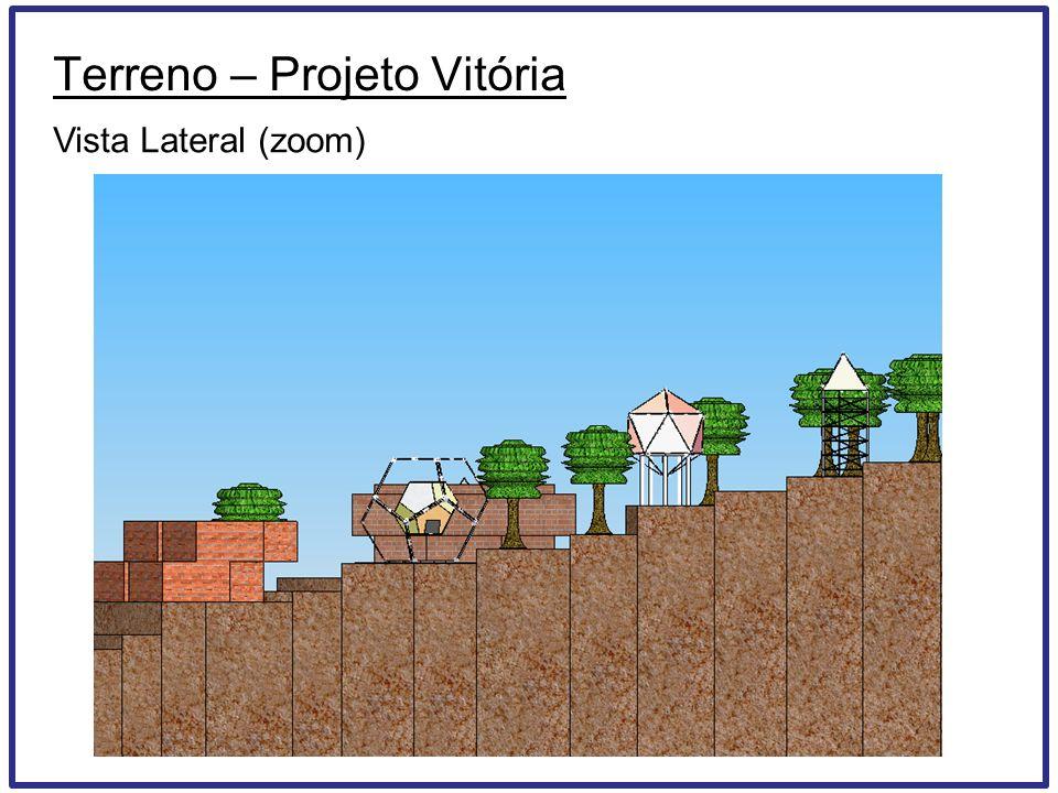 Terreno – Projeto Vitória Vista Lateral (zoom)