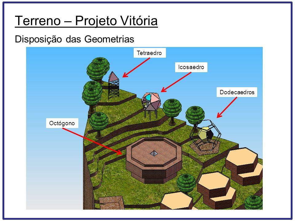 Terreno – Projeto Vitória Disposição das Geometrias Tetraedro Octógono Icosaedro Dodecaedros