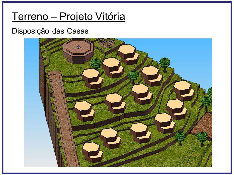 Terreno – Projeto Vitória Disposição das Casas