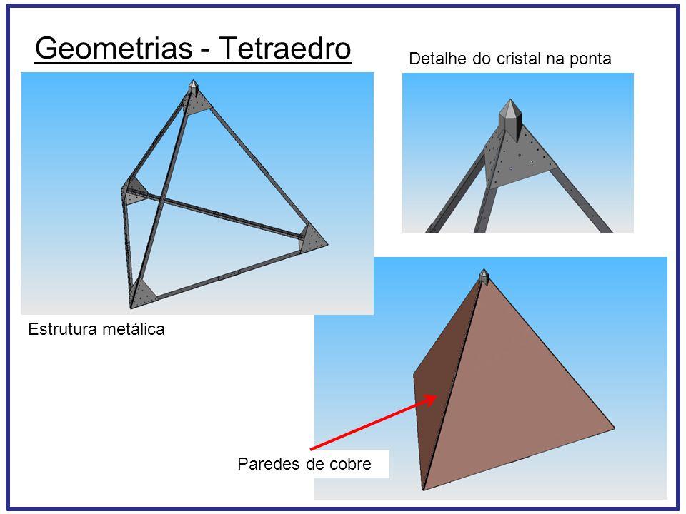 Geometrias - Tetraedro Estrutura metálica Paredes de cobre Detalhe do cristal na ponta