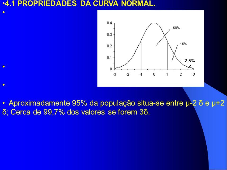 4.2 A CURVA NORMAL REDUZIDA A curva normal reduzida é uma distribuição teórica de valores de X padronizados.