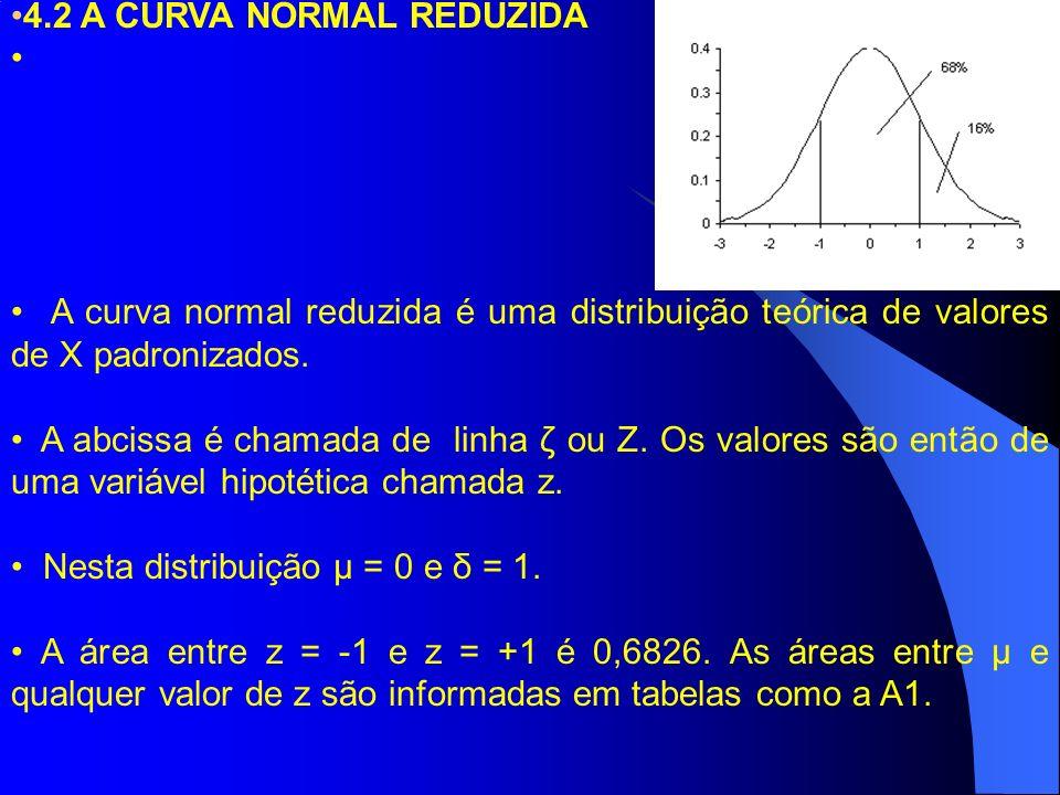 4.2 A CURVA NORMAL REDUZIDA A área que corresponde a valores de z entre -1,96 e + 1,96, é de 0,4750 + 0,4750 = 0,95.