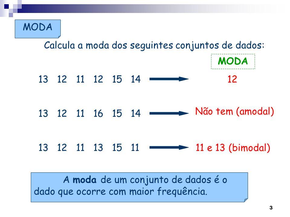 3 Calcula a moda dos seguintes conjuntos de dados: A moda de um conjunto de dados é o dado que ocorre com maior frequência. 13 12 11 12 15 14 12 Não t