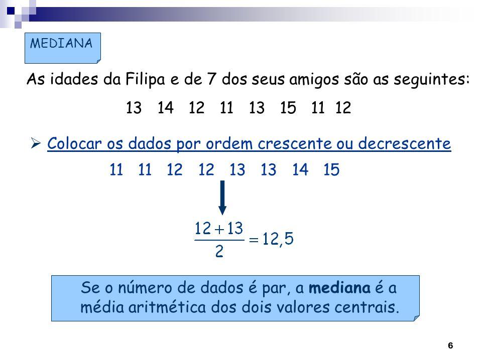 6 As idades da Filipa e de 7 dos seus amigos são as seguintes: 13 14 12 11 13 15 11 12 11 11 12 12 13 13 14 15 Colocar os dados por ordem crescente ou