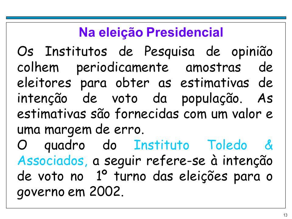 13 Na eleição Presidencial Os Institutos de Pesquisa de opinião colhem periodicamente amostras de eleitores para obter as estimativas de intenção de v