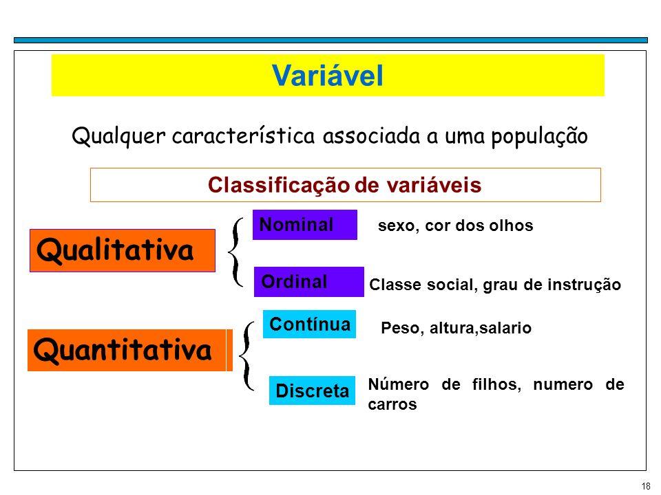 18 Variável Qualquer característica associada a uma população Classificação de variáveis Quantitativa Qualitativa Nominal sexo, cor dos olhos Ordinal