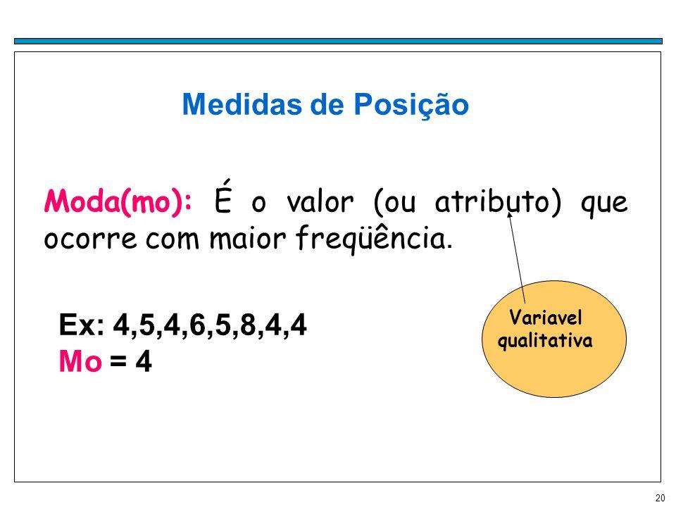 20 Medidas de Posição Moda(mo): É o valor (ou atributo) que ocorre com maior freqüência.Moda Ex: 4,5,4,6,5,8,4,4 Mo = 4 Variavel qualitativa