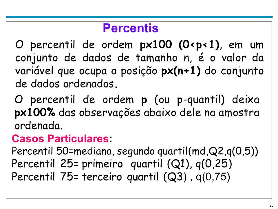 23 Percentis O percentil de ordem px100 (0<p<1), em um conjunto de dados de tamanho n, é o valor da variável que ocupa a posição px(n+1) do conjunto d