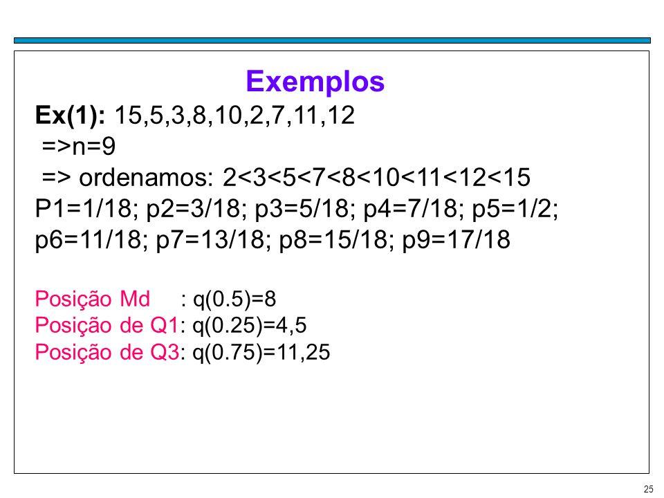 25 Exemplos Ex(1): 15,5,3,8,10,2,7,11,12 =>n=9 => ordenamos: 2<3<5<7<8<10<11<12<15 P1=1/18; p2=3/18; p3=5/18; p4=7/18; p5=1/2; p6=11/18; p7=13/18; p8=