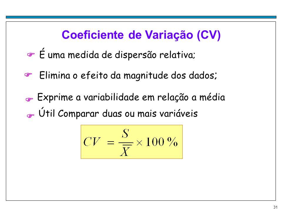31 Coeficiente de Variação (CV) É uma medida de dispersão relativa; Elimina o efeito da magnitude dos dados ; Exprime a variabilidade em relação a méd