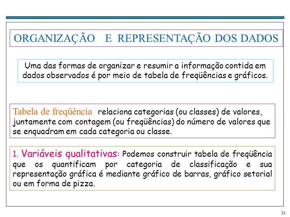 33 ORGANIZAÇÃO E REPRESENTAÇÃO DOS DADOS Uma das formas de organizar e resumir a informação contida em dados observados é por meio de tabela de freqüê