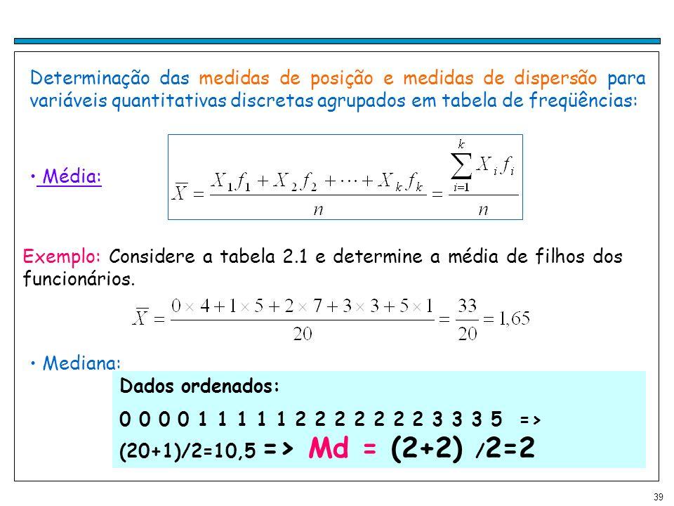 39 Determinação das medidas de posição e medidas de dispersão para variáveis quantitativas discretas agrupados em tabela de freqüências: Média: Exempl