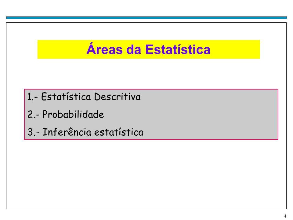 4 Áreas da Estatística 1.- Estatística Descritiva 2.- Probabilidade 3.- Inferência estatística