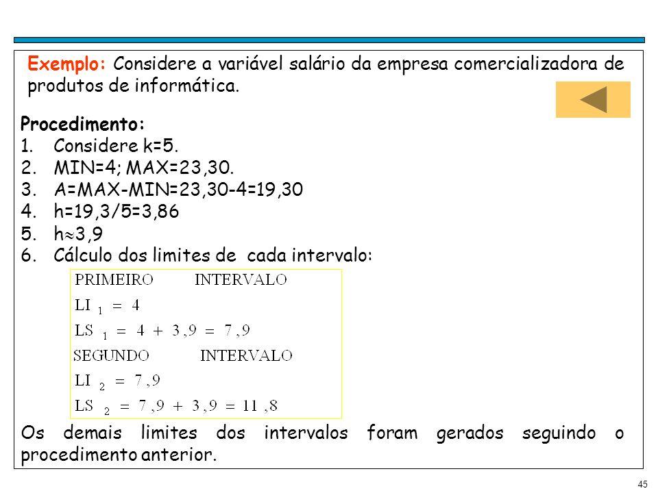 45 Exemplo: Considere a variável salário da empresa comercializadora de produtos de informática. Procedimento: 1.Considere k=5. 2.MIN=4; MAX=23,30. 3.